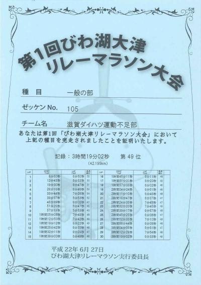 これが記念すべき完走証明書です。ICチップで各周ラップタイムまで計測してもらいます。