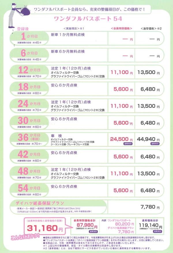 plan_price54
