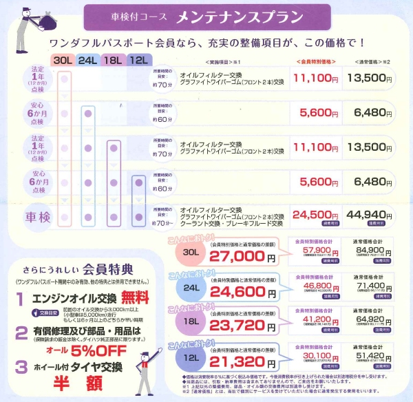 plan_price